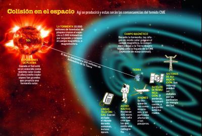 Explosión solar en 2013